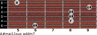 A#maj11sus add(m7) for guitar on frets 6, 8, 8, 8, 9, 5