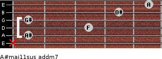 A#maj11sus add(m7) for guitar on frets x, 1, 3, 1, 4, 5