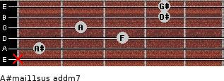 A#maj11sus add(m7) for guitar on frets x, 1, 3, 2, 4, 4