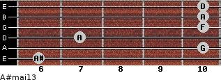 A#maj13 for guitar on frets 6, 10, 7, 10, 10, 10