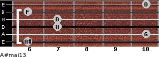 A#maj13 for guitar on frets 6, 10, 7, 7, 6, 10