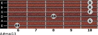 A#maj13 for guitar on frets 6, 10, 8, 10, 10, 10