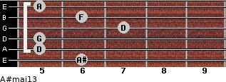 A#maj13 for guitar on frets 6, 5, 5, 7, 6, 5
