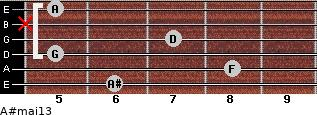 A#maj13 for guitar on frets 6, 8, 5, 7, x, 5