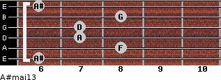 A#maj13 for guitar on frets 6, 8, 7, 7, 8, 6
