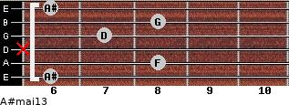 A#maj13 for guitar on frets 6, 8, x, 7, 8, 6