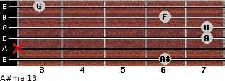 A#maj13 for guitar on frets 6, x, 7, 7, 6, 3
