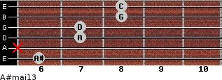 A#maj13 for guitar on frets 6, x, 7, 7, 8, 8