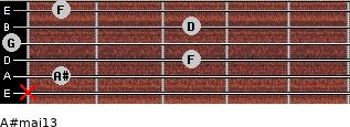 A#maj13 for guitar on frets x, 1, 3, 0, 3, 1