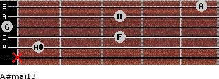 A#maj13 for guitar on frets x, 1, 3, 0, 3, 5