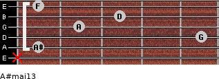 A#maj13 for guitar on frets x, 1, 5, 2, 3, 1