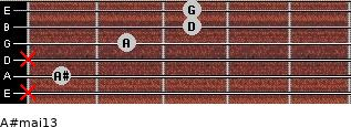 A#maj13 for guitar on frets x, 1, x, 2, 3, 3