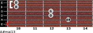 A#maj13 for guitar on frets x, 13, 12, 12, 10, 10