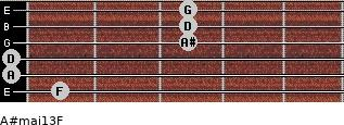 A#maj13/F for guitar on frets 1, 0, 0, 3, 3, 3
