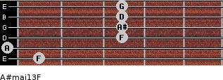 A#maj13/F for guitar on frets 1, 0, 3, 3, 3, 3