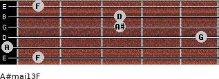 A#maj13/F for guitar on frets 1, 0, 5, 3, 3, 1