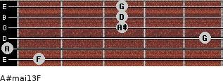 A#maj13/F for guitar on frets 1, 0, 5, 3, 3, 3