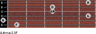 A#maj13/F for guitar on frets 1, 0, 5, 3, 3, 5