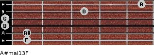 A#maj13/F for guitar on frets 1, 1, 0, 0, 3, 5