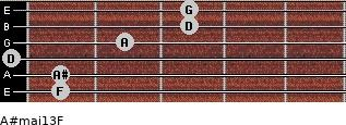 A#maj13/F for guitar on frets 1, 1, 0, 2, 3, 3
