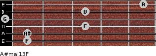 A#maj13/F for guitar on frets 1, 1, 3, 0, 3, 5