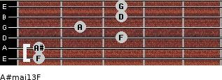 A#maj13/F for guitar on frets 1, 1, 3, 2, 3, 3