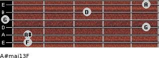 A#maj13/F for guitar on frets 1, 1, 5, 0, 3, 5