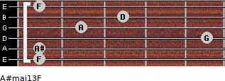 A#maj13/F for guitar on frets 1, 1, 5, 2, 3, 1