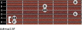 A#maj13/F for guitar on frets 1, 1, 5, 3, 3, 5