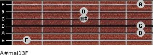 A#maj13/F for guitar on frets 1, 5, 5, 3, 3, 5