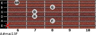 A#maj13/F for guitar on frets x, 8, 7, 7, 8, 6
