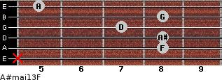 A#maj13/F for guitar on frets x, 8, 8, 7, 8, 5