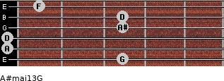 A#maj13/G for guitar on frets 3, 0, 0, 3, 3, 1