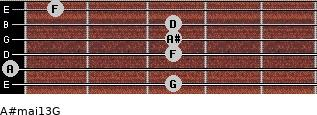 A#maj13/G for guitar on frets 3, 0, 3, 3, 3, 1