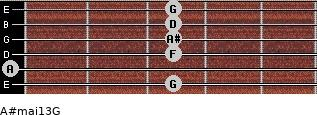 A#maj13/G for guitar on frets 3, 0, 3, 3, 3, 3