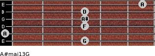A#maj13/G for guitar on frets 3, 0, 3, 3, 3, 5