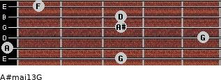 A#maj13/G for guitar on frets 3, 0, 5, 3, 3, 1
