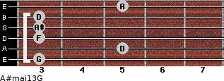 A#maj13/G for guitar on frets 3, 5, 3, 3, 3, 5
