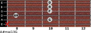 A#maj13/G for guitar on frets x, 10, 8, 10, 10, 10