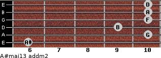 A#maj13 add(m2) for guitar on frets 6, 10, 9, 10, 10, 10