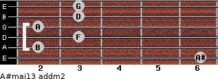 A#maj13 add(m2) for guitar on frets 6, 2, 3, 2, 3, 3