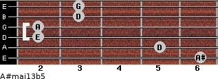 A#maj13b5 for guitar on frets 6, 5, 2, 2, 3, 3
