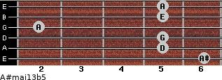 A#maj13b5 for guitar on frets 6, 5, 5, 2, 5, 5