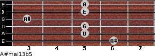 A#maj13b5 for guitar on frets 6, 5, 5, 3, 5, 5