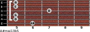 A#maj13b5 for guitar on frets 6, 5, 5, 7, 5, 5