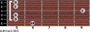 A#maj13b5 for guitar on frets 6, 5, 5, 9, 5, 5