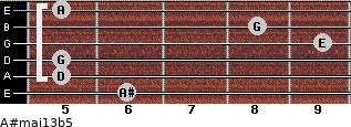 A#maj13b5 for guitar on frets 6, 5, 5, 9, 8, 5
