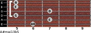 A#maj13b5 for guitar on frets 6, 7, 5, 7, 5, 5