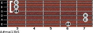 A#maj13b5 for guitar on frets 6, 7, 7, 3, 3, 3