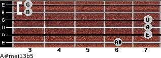 A#maj13b5 for guitar on frets 6, 7, 7, 7, 3, 3
